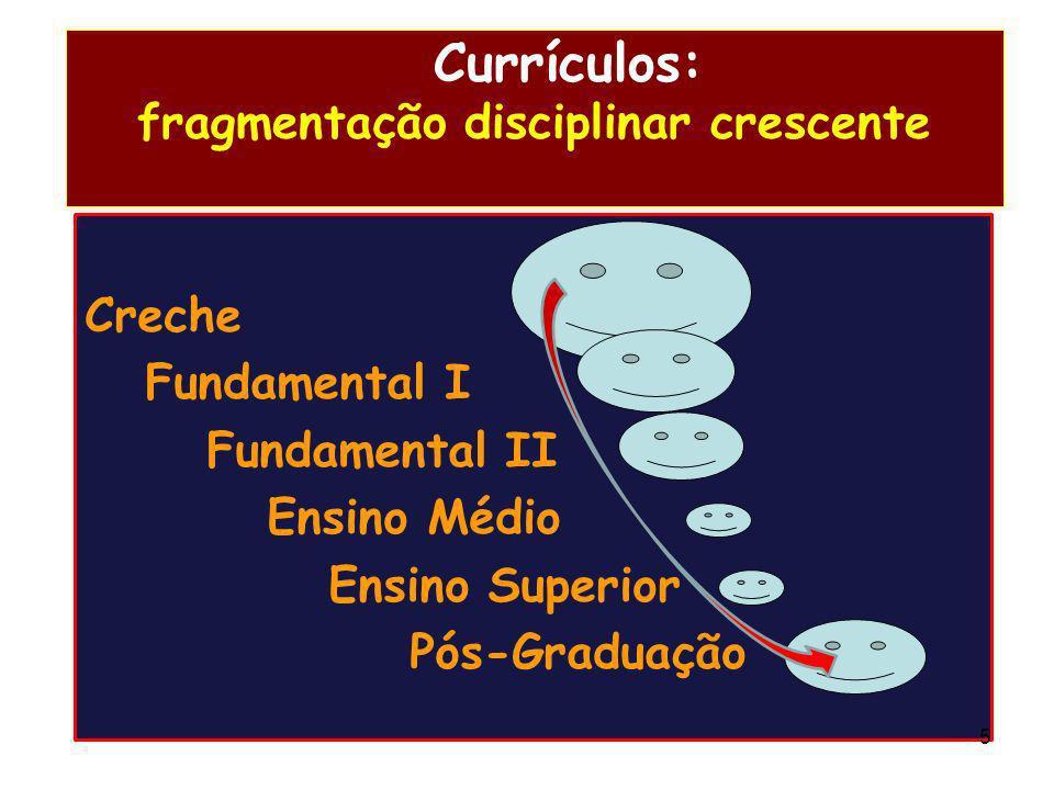 Currículos: fragmentação disciplinar crescente