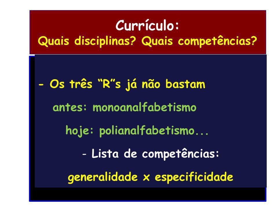 Currículo: Quais disciplinas Quais competências