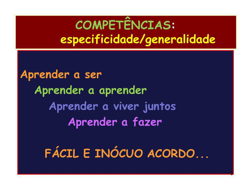 COMPETÊNCIAS: especificidade/generalidade