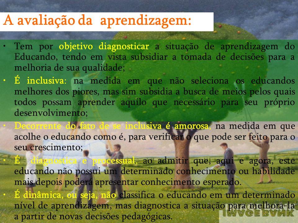 A avaliação da aprendizagem: