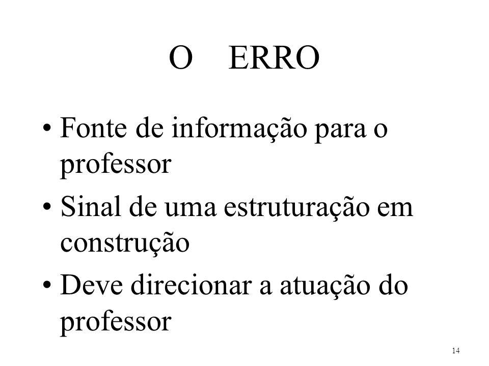 O ERRO Fonte de informação para o professor