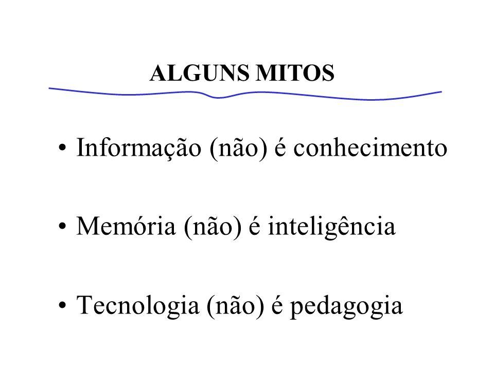 Informação (não) é conhecimento Memória (não) é inteligência