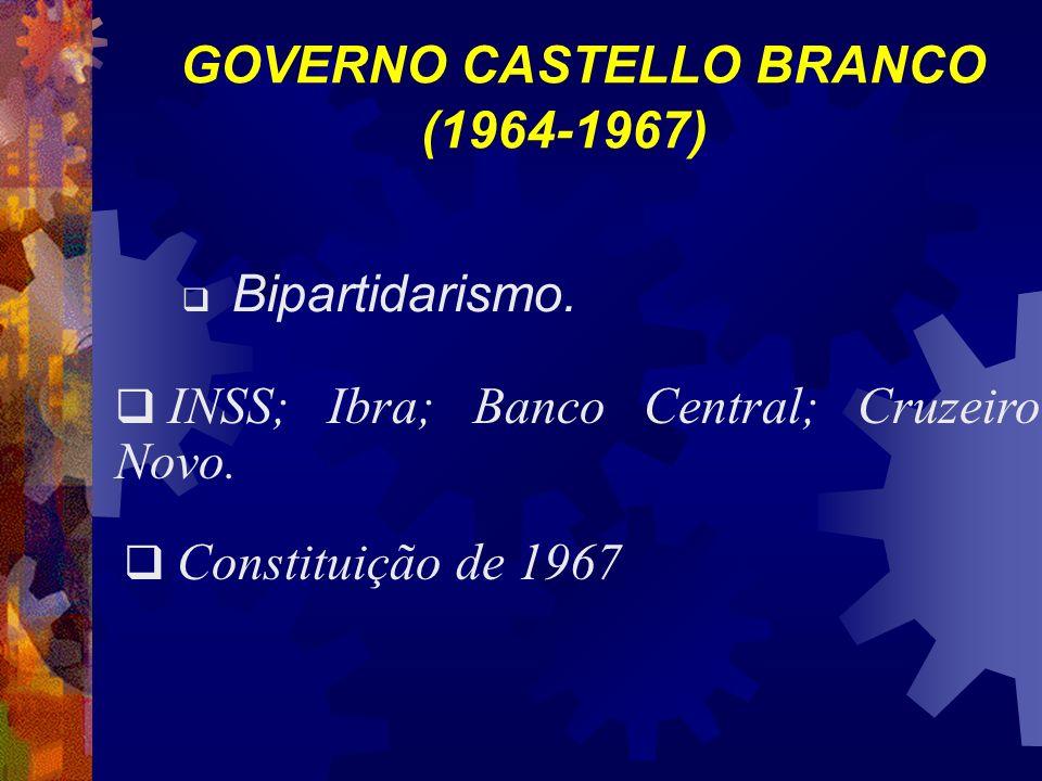 GOVERNO CASTELLO BRANCO (1964-1967)