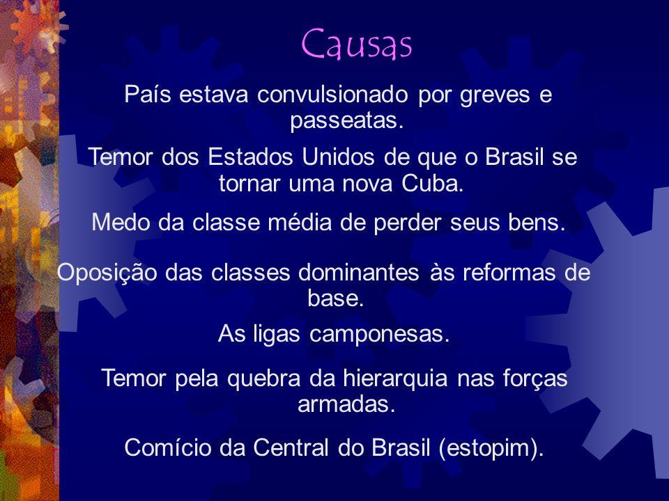 Causas País estava convulsionado por greves e passeatas. Temor dos Estados Unidos de que o Brasil se tornar uma nova Cuba.