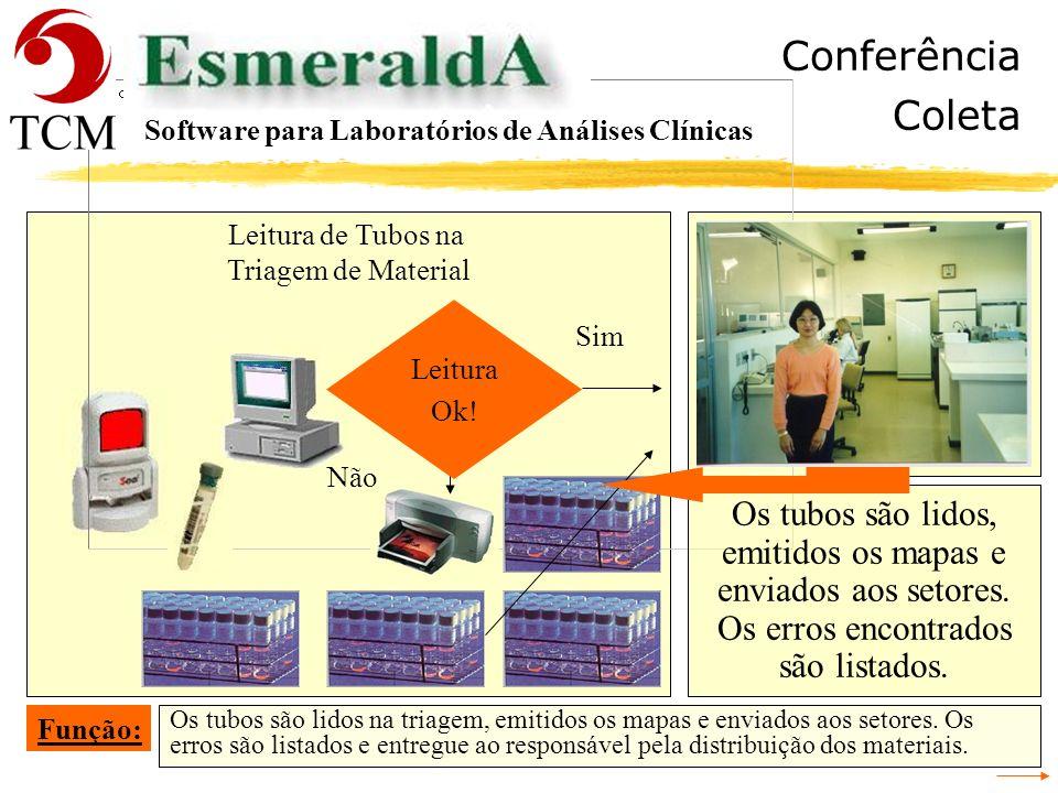 Conferência Coleta Os tubos são lidos, emitidos os mapas e