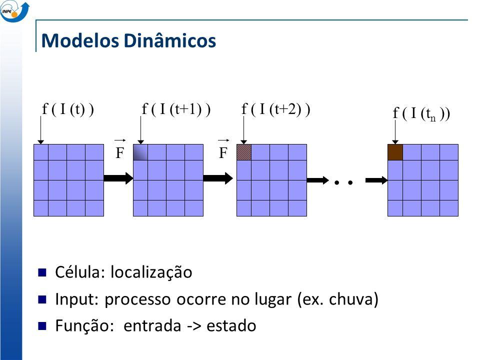 . . Modelos Dinâmicos Célula: localização