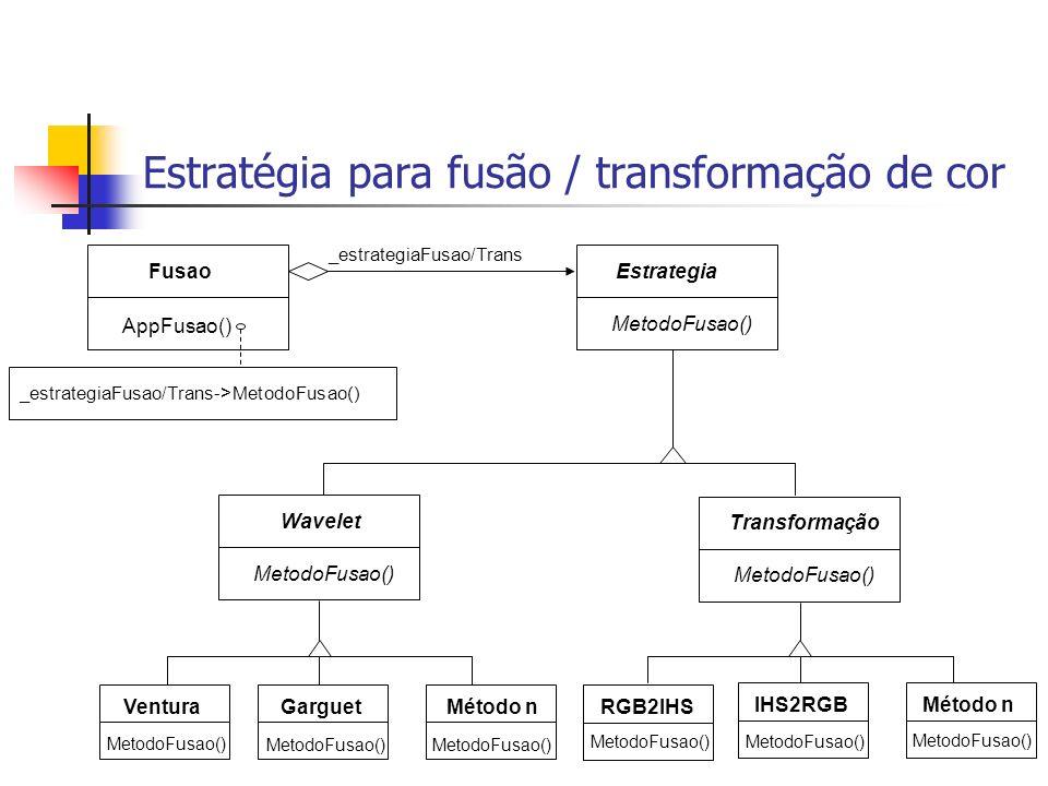 Estratégia para fusão / transformação de cor