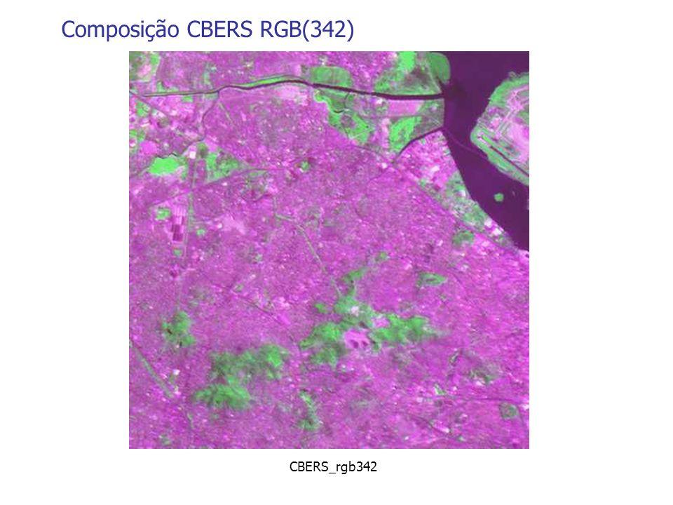 Composição CBERS RGB(342)