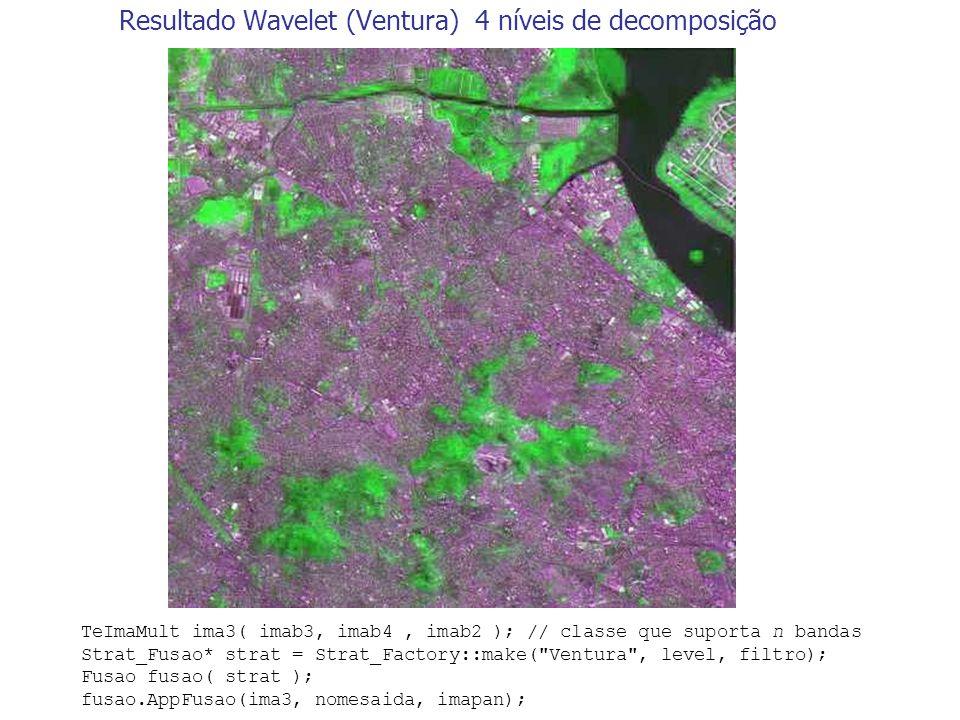 Resultado Wavelet (Ventura) 4 níveis de decomposição