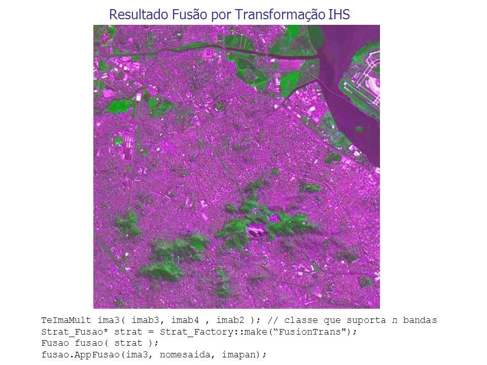 Resultado Fusão por Transformação IHS
