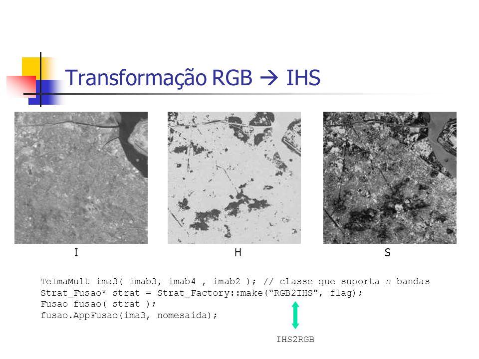 Transformação RGB  IHS