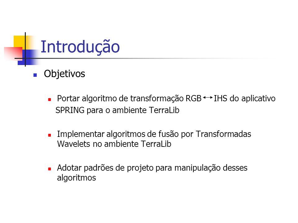 Introdução Objetivos. Portar algoritmo de transformação RGB IHS do aplicativo. SPRING para o ambiente TerraLib.