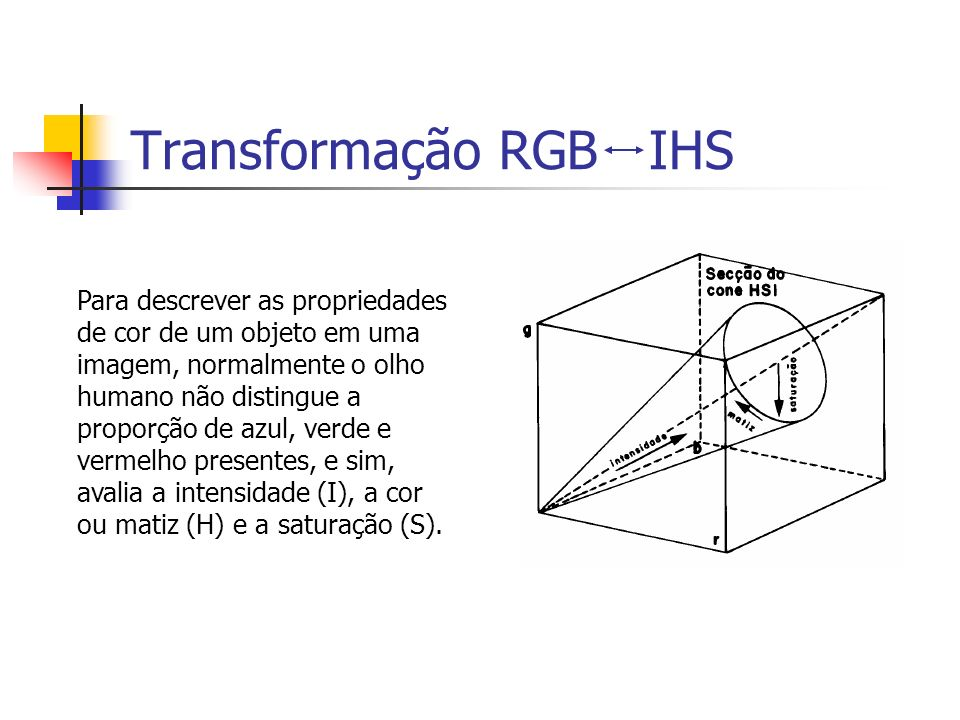 Transformação RGB IHS Para descrever as propriedades