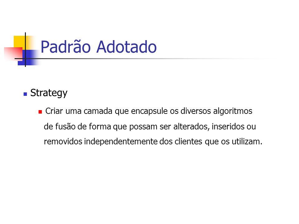Padrão Adotado Strategy