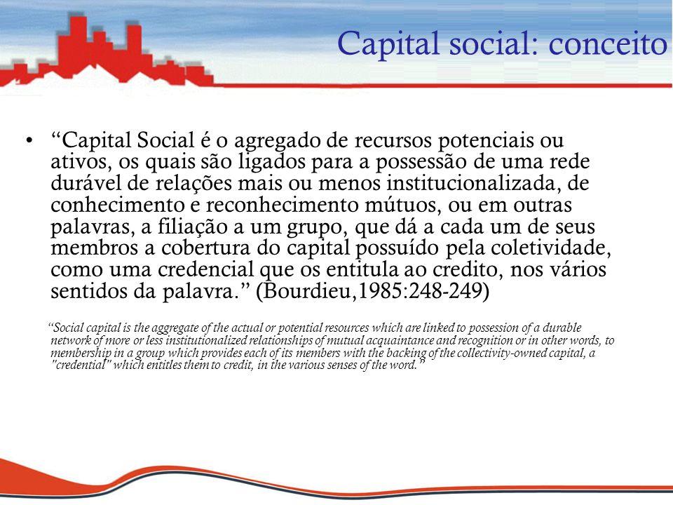 Capital social: conceito