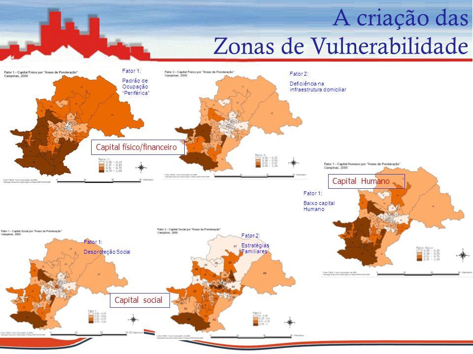 Zonas de Vulnerabilidade