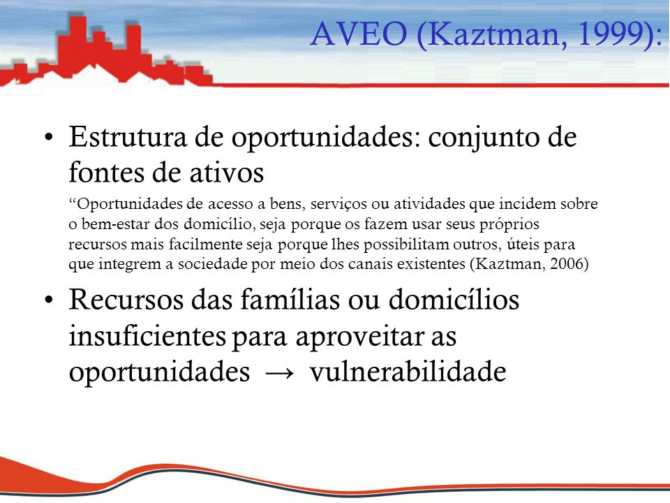 AVEO (Kaztman, 1999): Estrutura de oportunidades: conjunto de fontes de ativos.