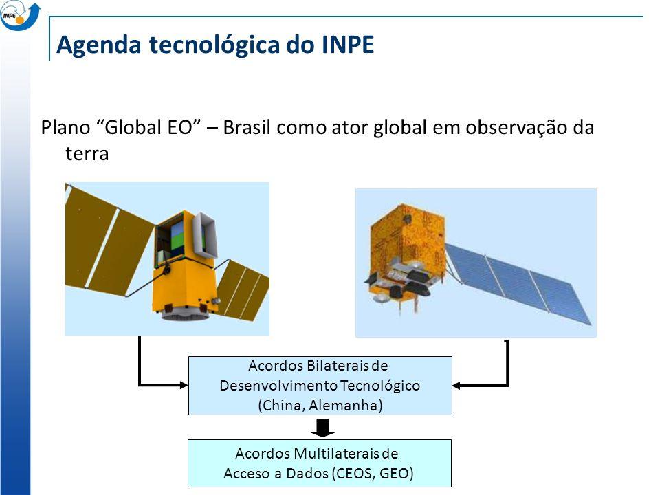 Agenda tecnológica do INPE