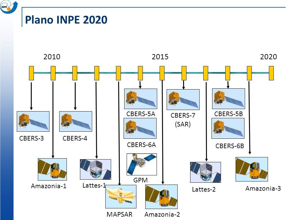 Plano INPE 2020 2010 2015 2020 CBERS-5A CBERS-7 (SAR) CBERS-5B CBERS-3