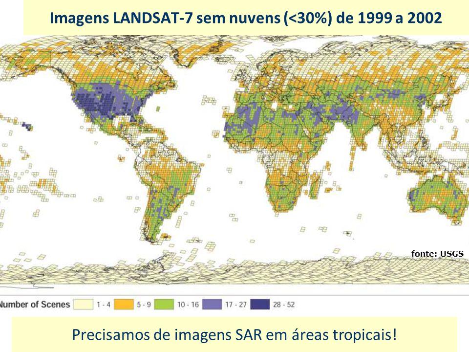 Imagens LANDSAT-7 sem nuvens (<30%) de 1999 a 2002
