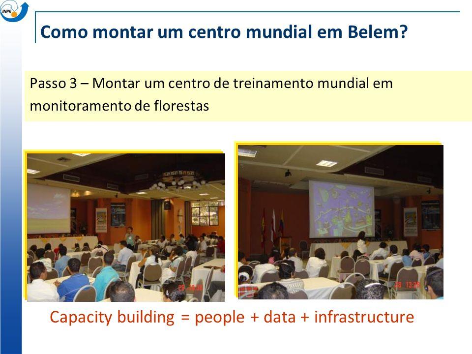Como montar um centro mundial em Belem