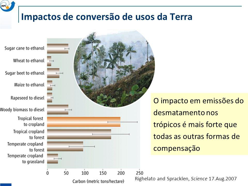 Impactos de conversão de usos da Terra