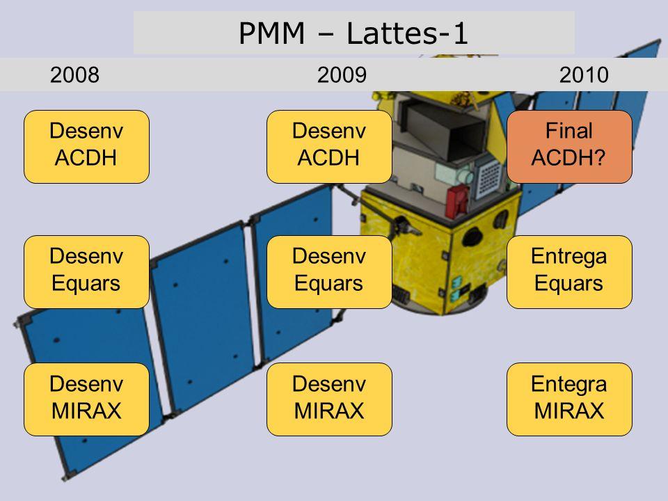 PMM – Lattes-1 2008 2009 2010 Desenv ACDH Desenv ACDH Final ACDH