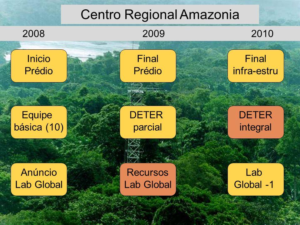 Centro Regional Amazonia