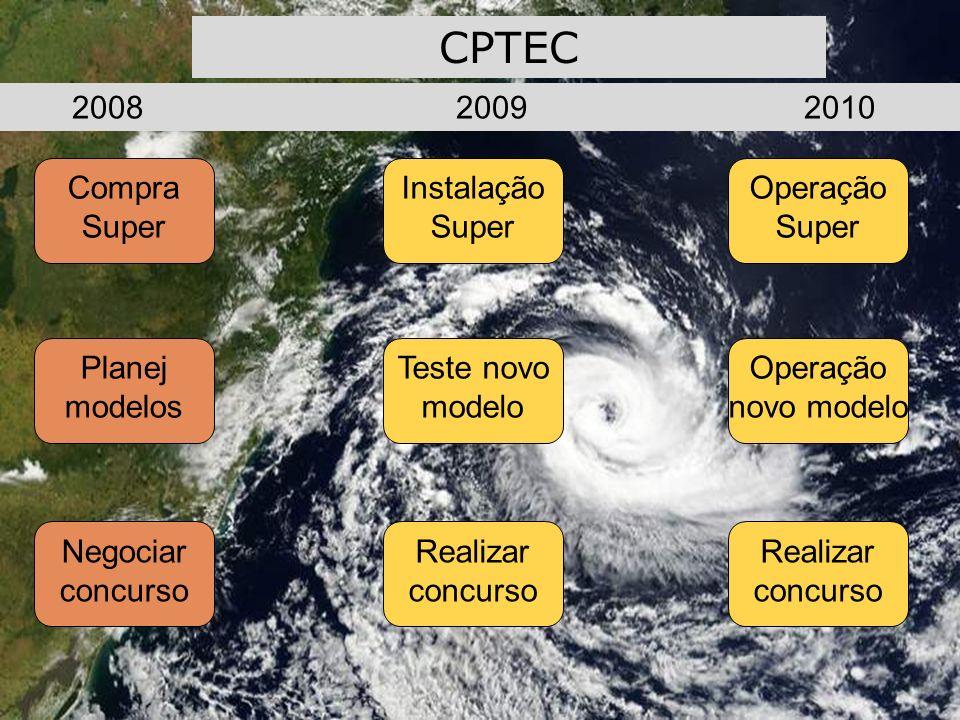 CPTEC 2008 2009 2010 Compra Super Instalação Super Operação Super