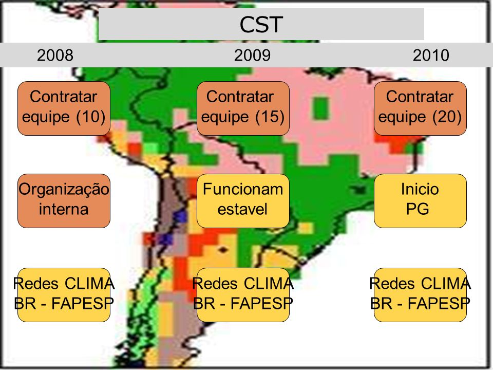 CST 2008 2009 2010 Contratar equipe (10) Contratar equipe (15)
