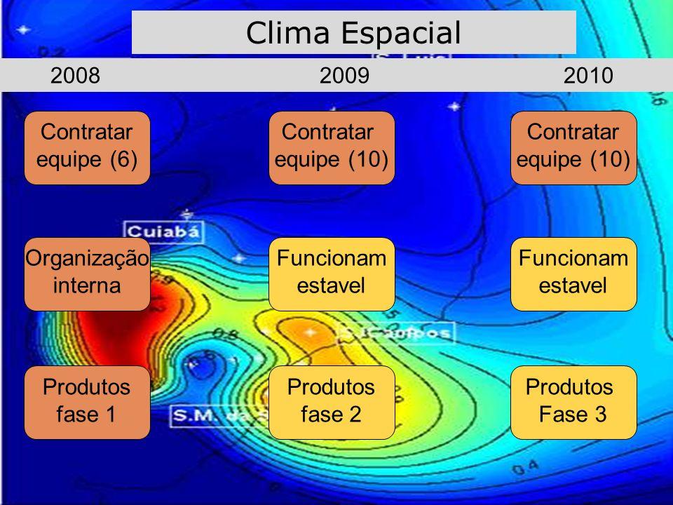 Clima Espacial 2008 2009 2010 Contratar equipe (6) Contratar