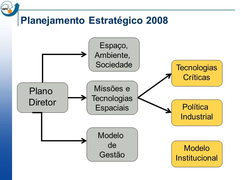 Planejamento Estratégico 2008
