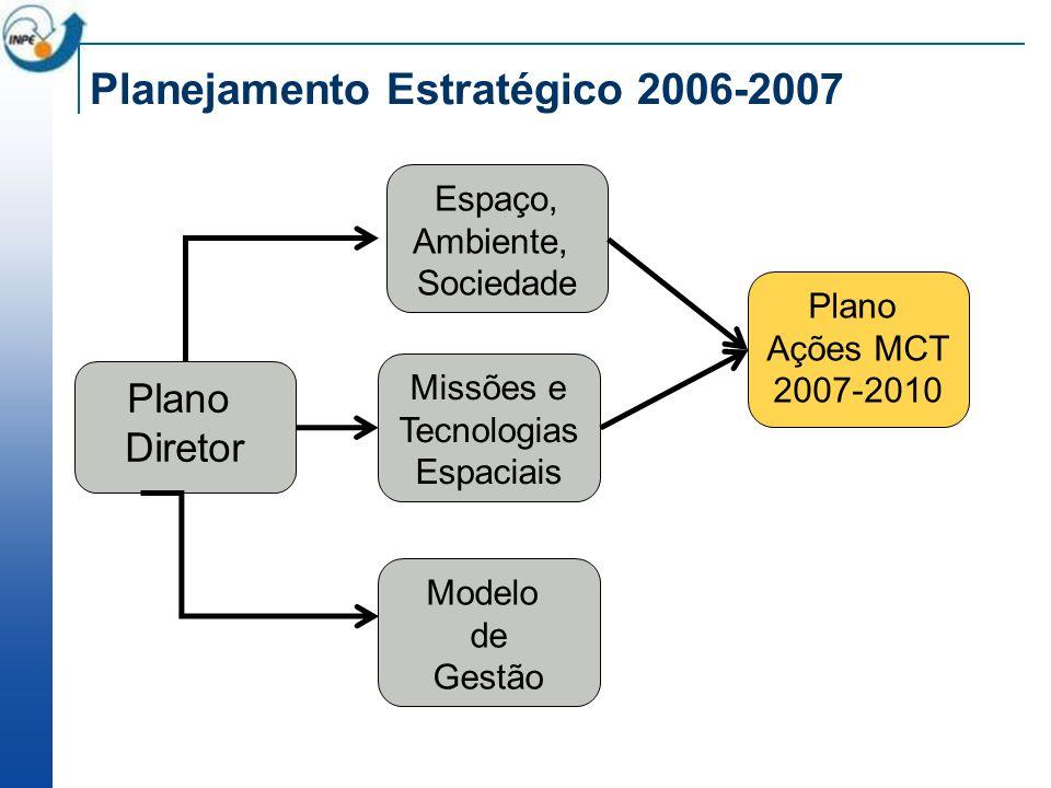 Planejamento Estratégico 2006-2007