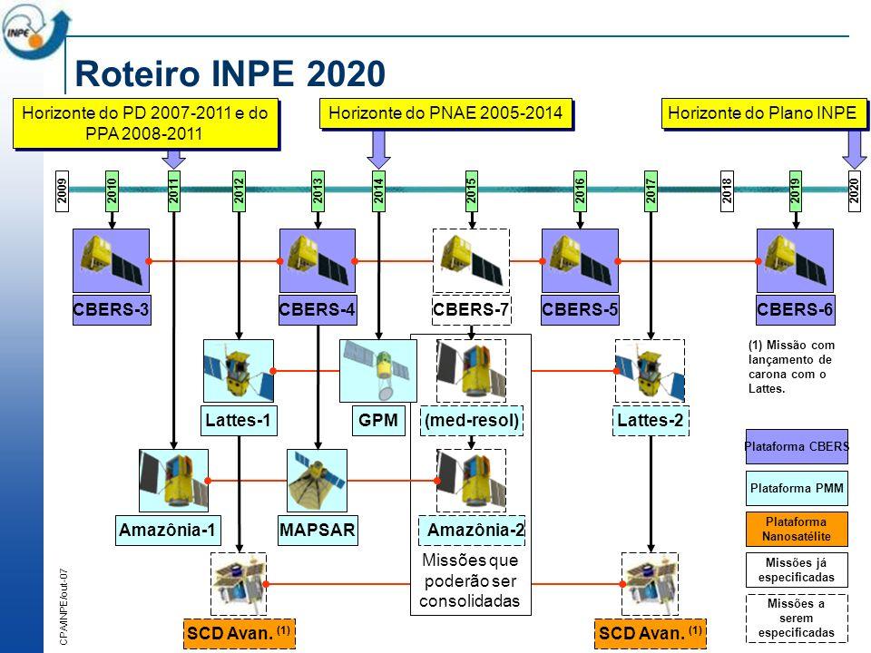 Roteiro INPE 2020 Horizonte do PD 2007-2011 e do PPA 2008-2011