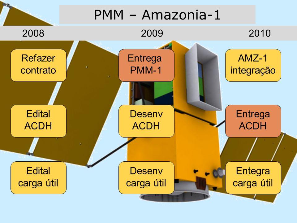 PMM – Amazonia-1 2008 2009 2010 Refazer contrato Entrega PMM-1 AMZ-1