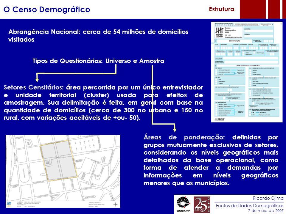 O Censo Demográfico Estrutura