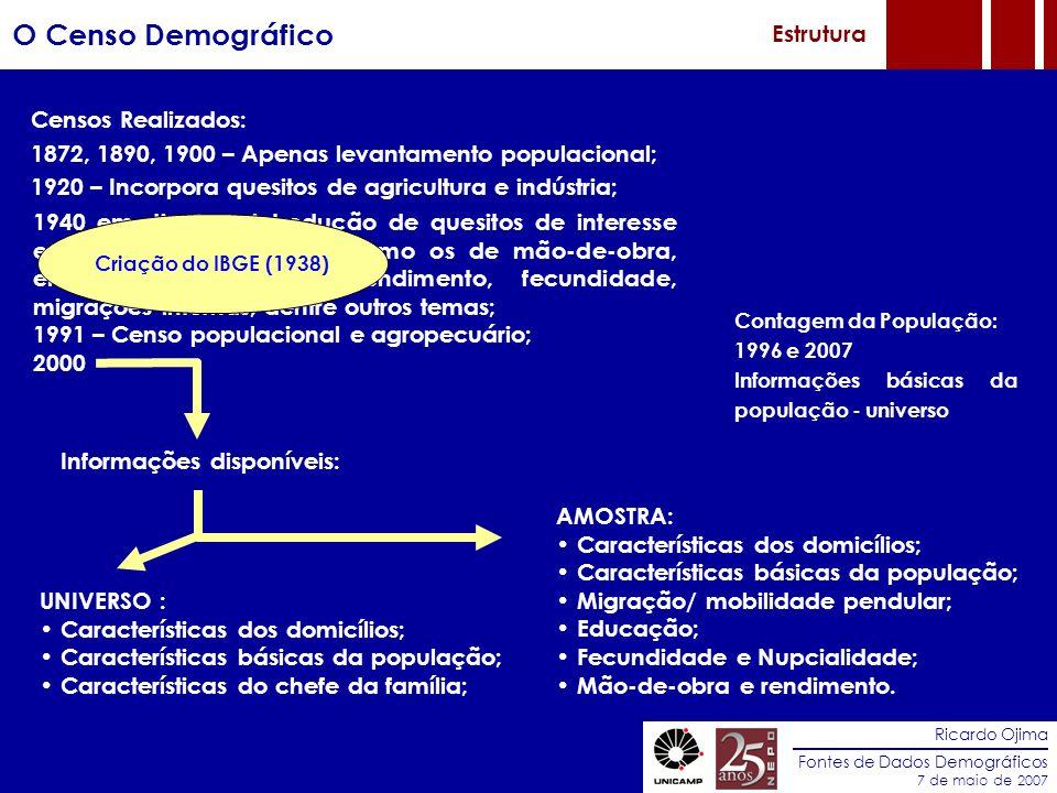 O Censo Demográfico Estrutura Censos Realizados: