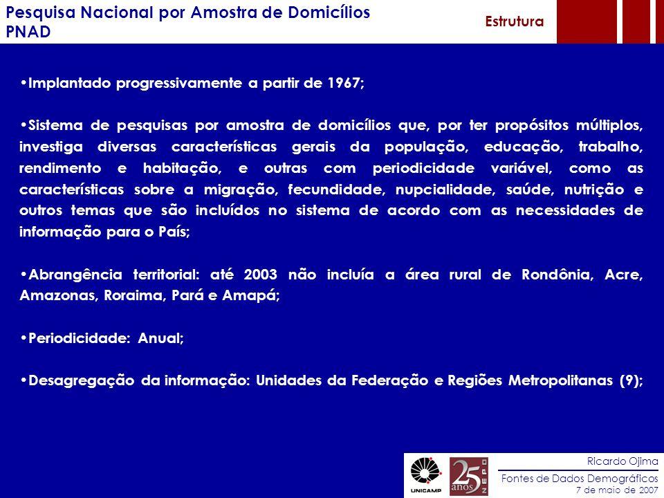 Pesquisa Nacional por Amostra de Domicílios PNAD