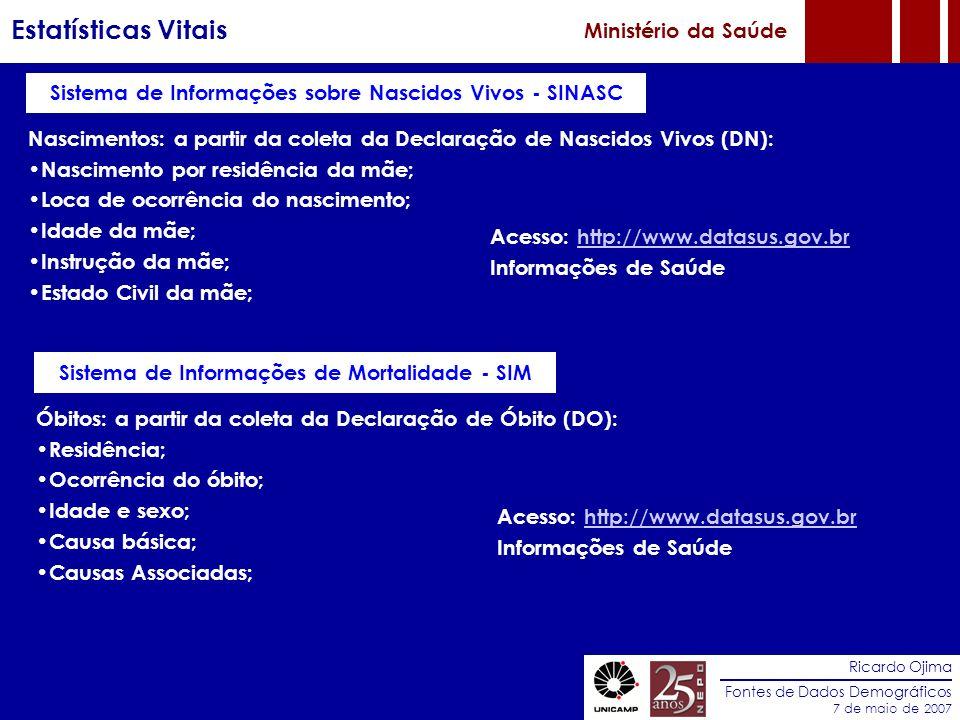 Estatísticas Vitais Ministério da Saúde