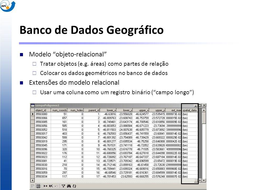 Banco de Dados Geográfico