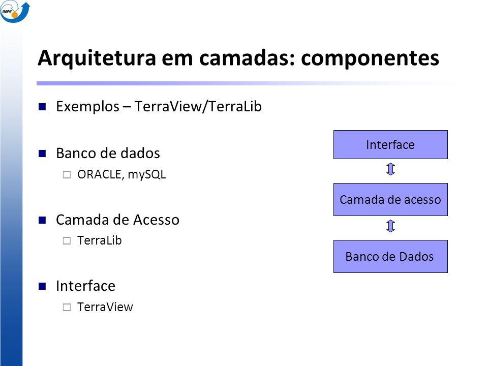 Arquitetura em camadas: componentes