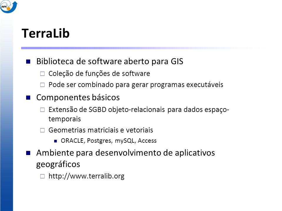 TerraLib Biblioteca de software aberto para GIS Componentes básicos