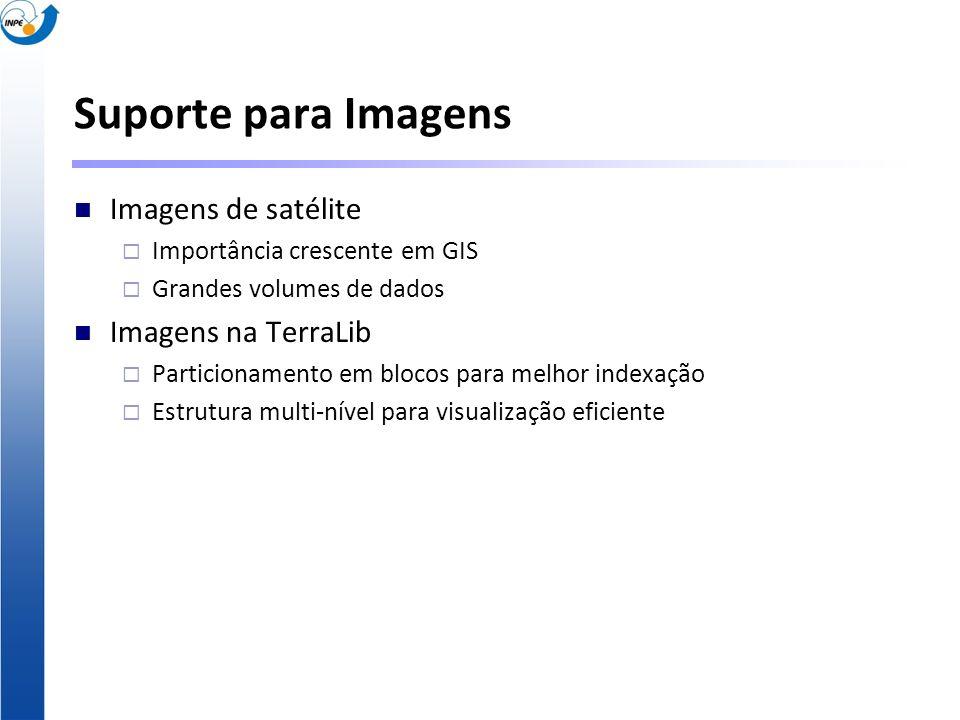 Suporte para Imagens Imagens de satélite Imagens na TerraLib