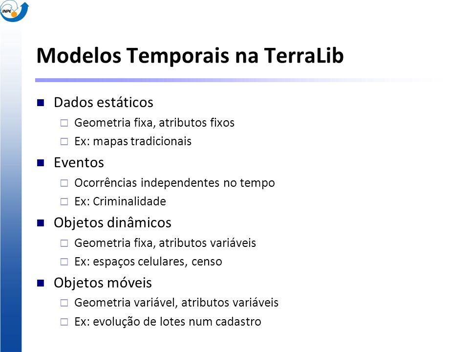 Modelos Temporais na TerraLib