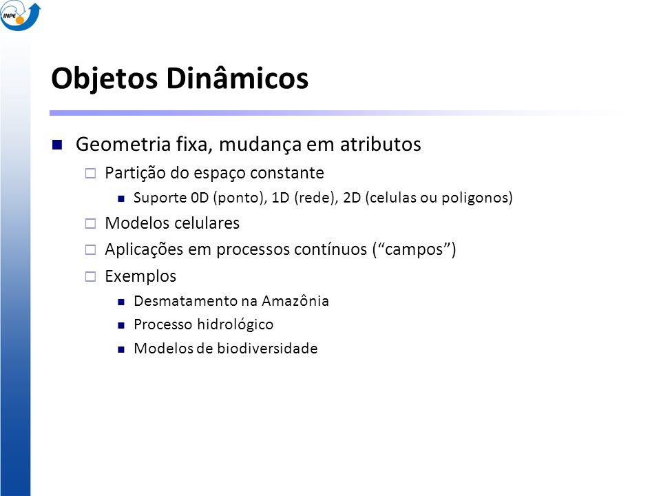 Objetos Dinâmicos Geometria fixa, mudança em atributos