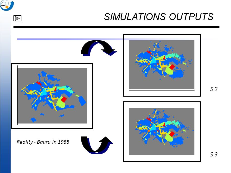 SIMULATIONS OUTPUTS S 2 S 3 Reality - Bauru in 1988