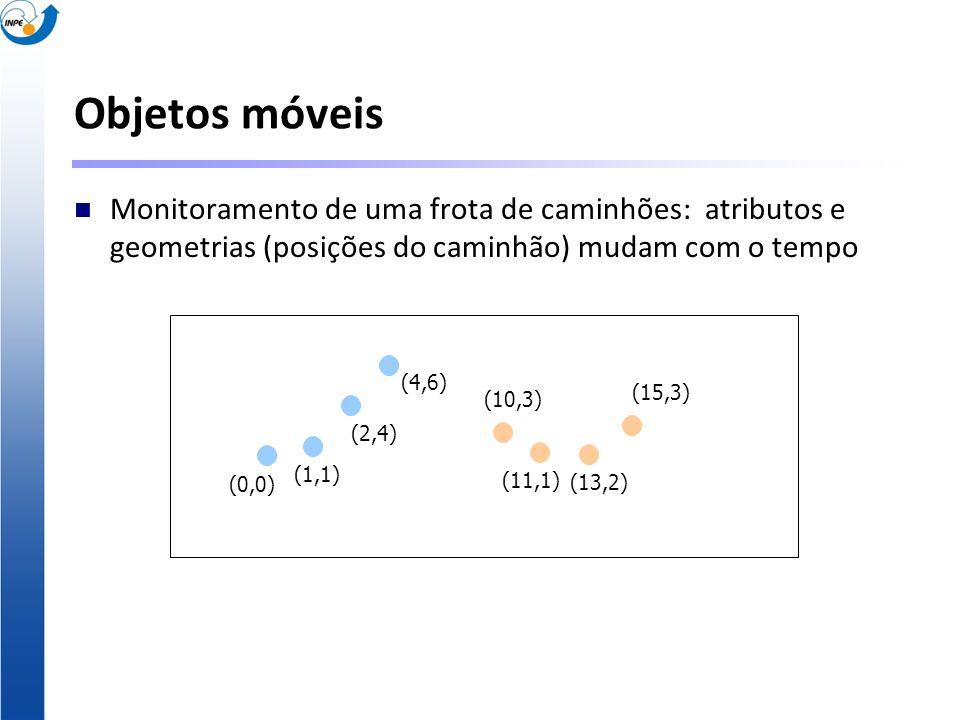Objetos móveis Monitoramento de uma frota de caminhões: atributos e geometrias (posições do caminhão) mudam com o tempo.