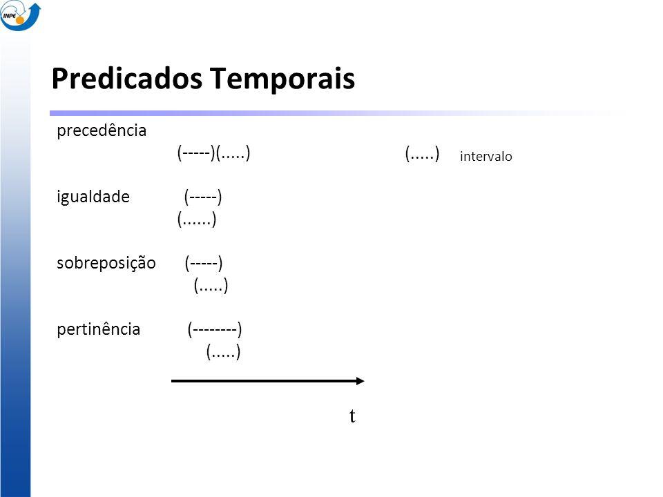 Predicados Temporais t precedência (-----)(.....) igualdade (-----)