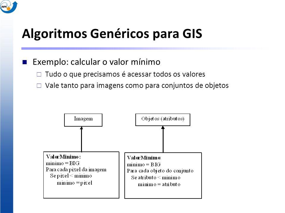Algoritmos Genéricos para GIS