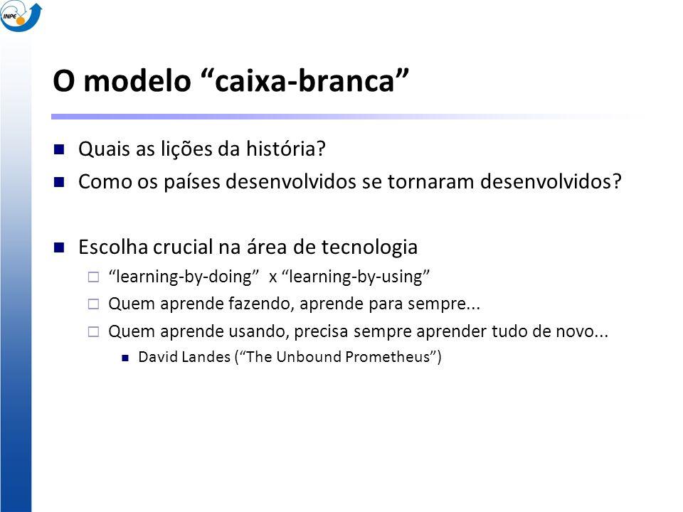O modelo caixa-branca